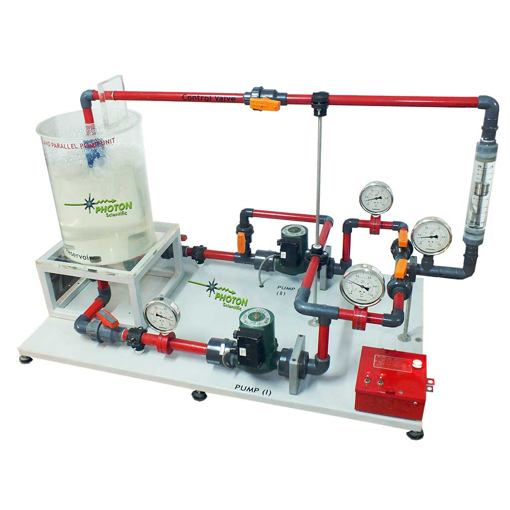 SERIES / PARALLEL PUMP DEMONSTRATOR